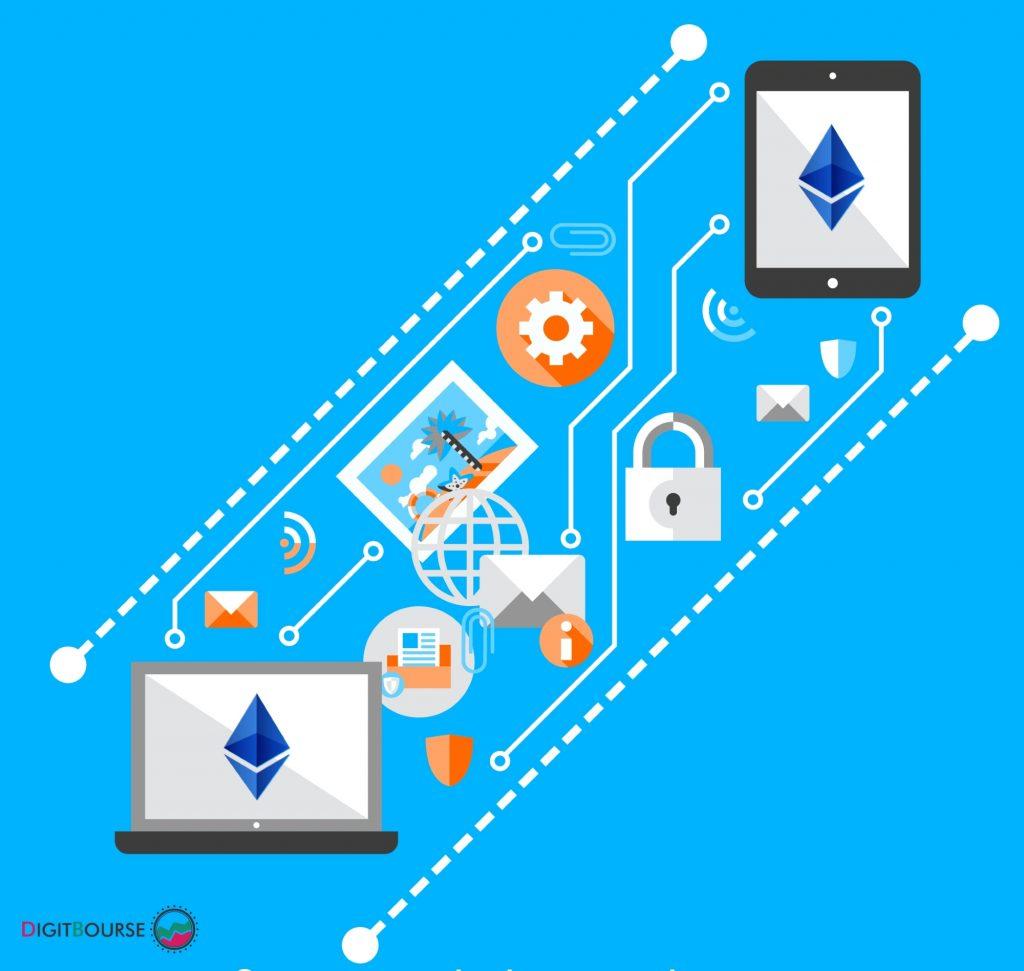 اتریوم - ارز دیجیتال با کارایی بسیار بالا برای تمام امور مالی و تکنولوژی برتر
