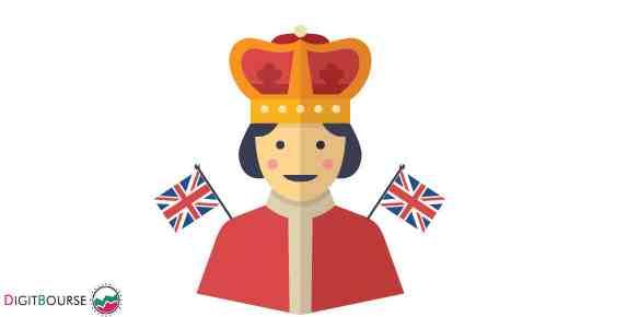 انگلستان کشور بریتانیا کجاست