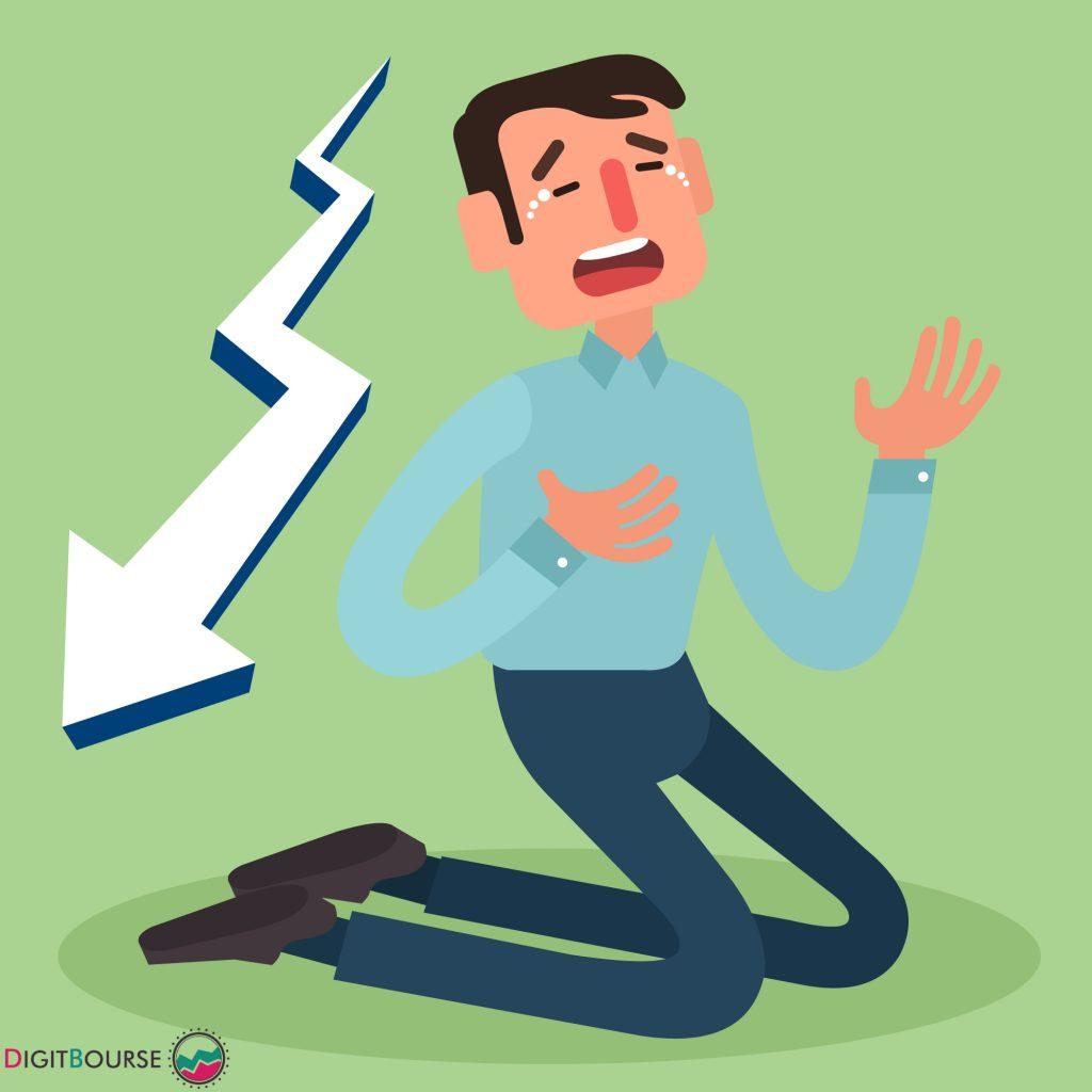 Stop Loss اموزش تنظیم توقف ضرر تجارت و سرمایه فارکس